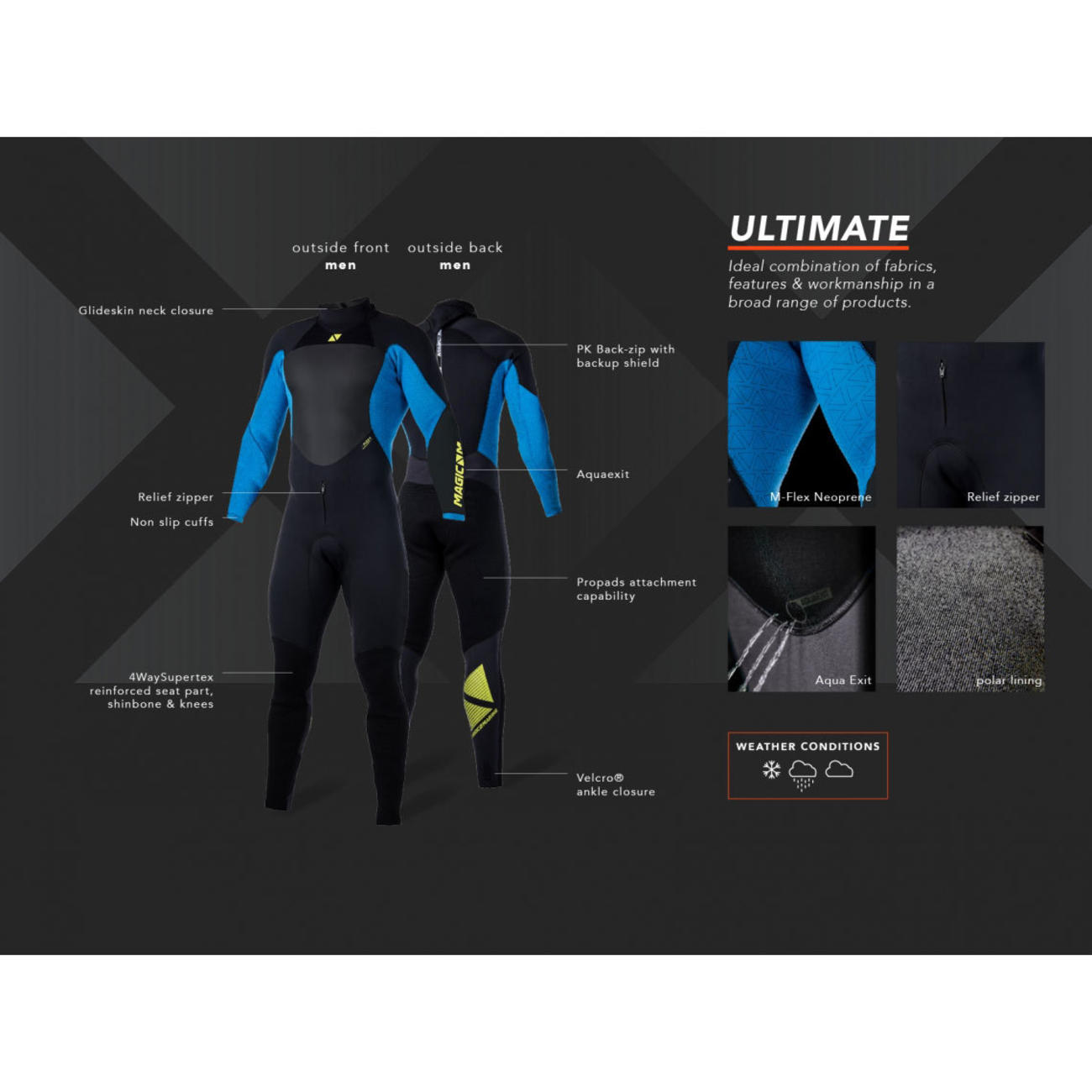 Ultimate Fullsuit 5/3mm Bzip Women